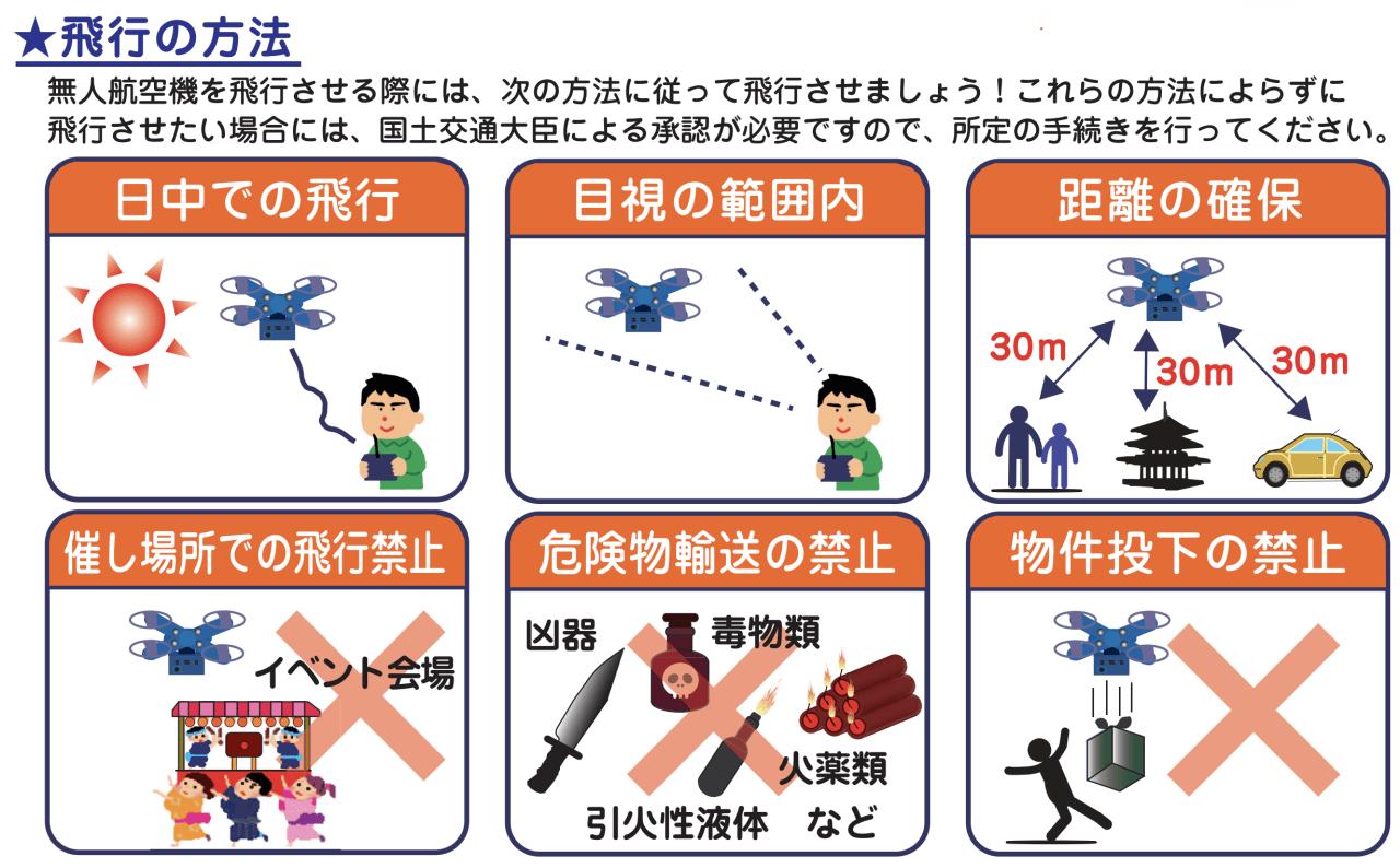 東京ドローンプラス